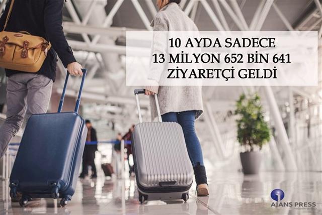 Türkiye'ye 10 Ayda 13 milyon 652 bin 641 Ziyaretçi Geldi